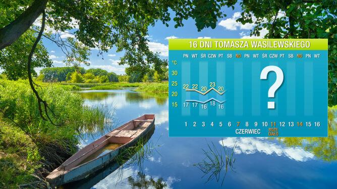 Pogoda na 16 dni: prawie 30 stopni w pierwszej połowie czerwca