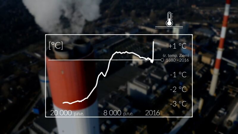 Zmiana temperatury na Ziemi (WWF)